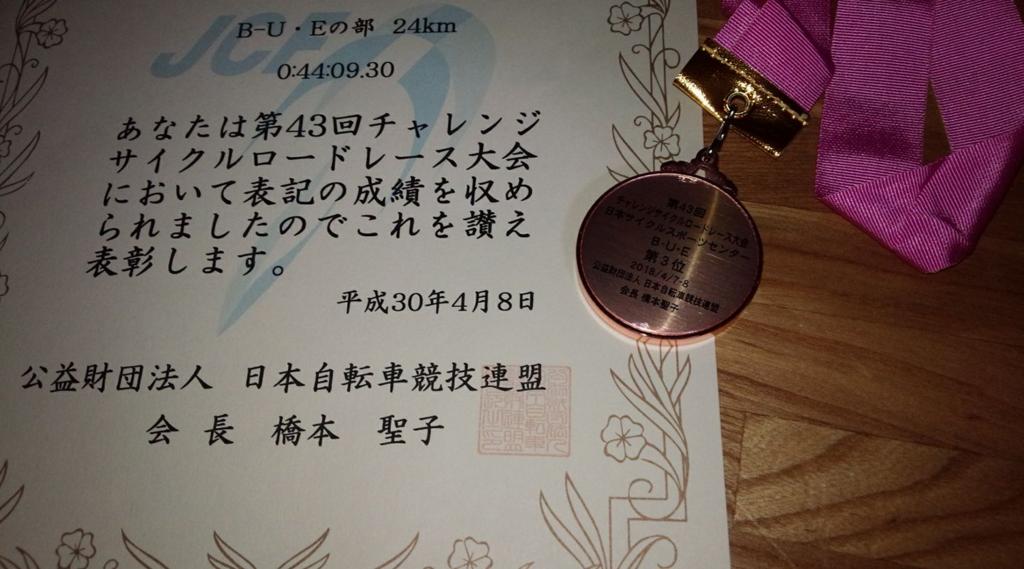 f:id:h_konchan:20180408210542p:plain