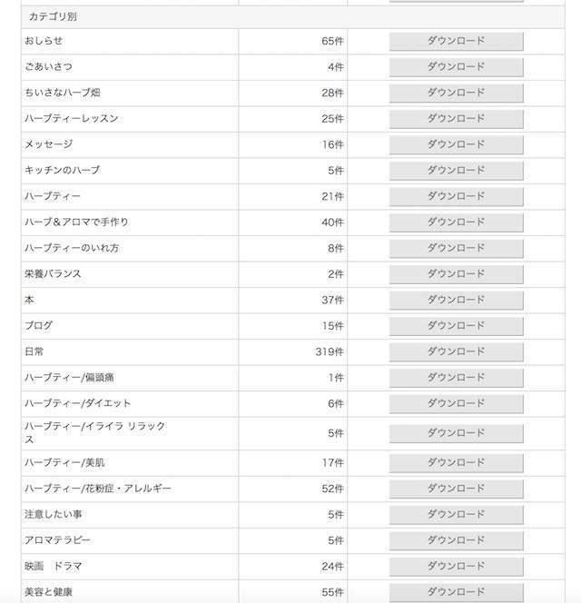 FC2ブログデータバックアップ画面