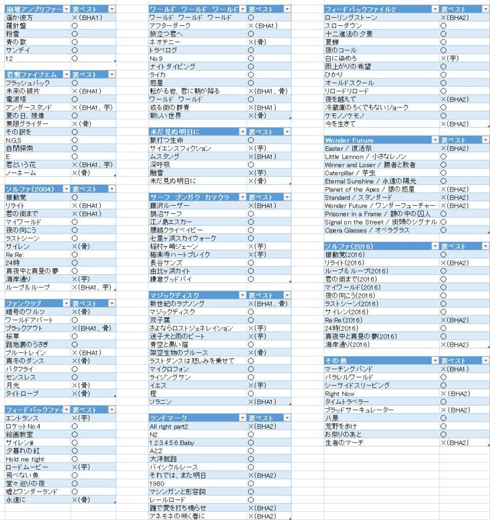f:id:h_shibayama:20180401103344j:plain