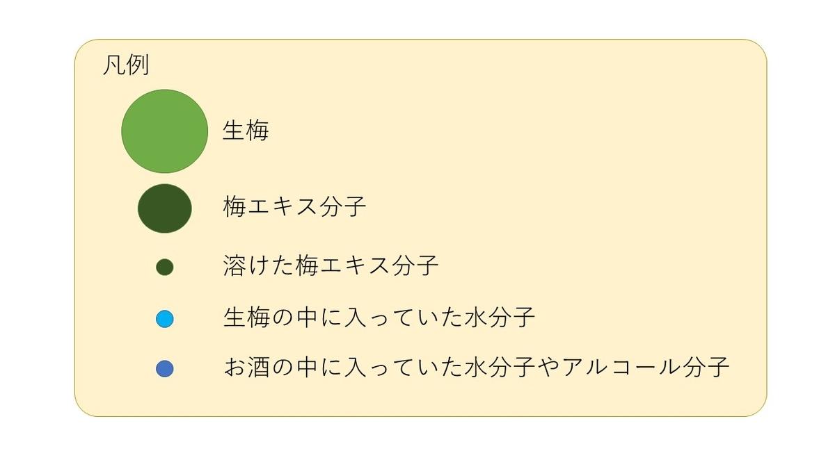f:id:h_yukichi:20200606194950j:plain