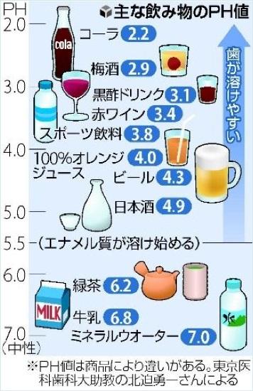 f:id:ha-kurehanosatosi:20160828202451j:plain