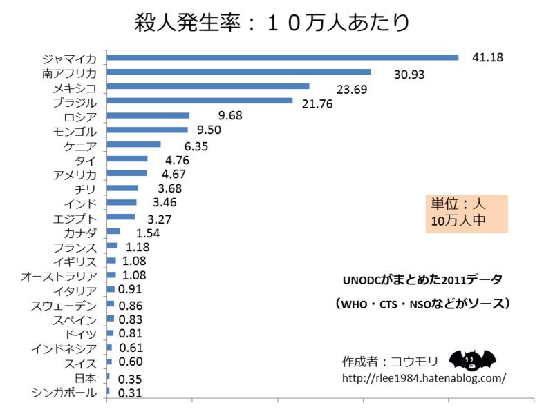 f:id:ha-kurehanosatosi:20180123130549p:plain