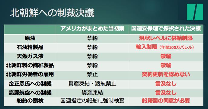 f:id:ha-kurehanosatosi:20180205171505p:plain