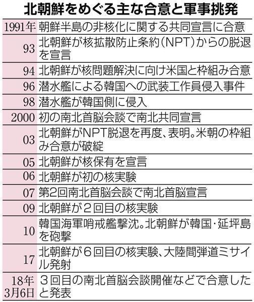 f:id:ha-kurehanosatosi:20180503230341j:plain