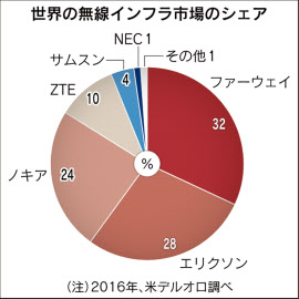 f:id:ha-kurehanosatosi:20181211165658j:plain