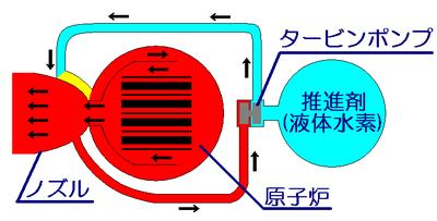 f:id:ha-kurehanosatosi:20190817080155p:plain