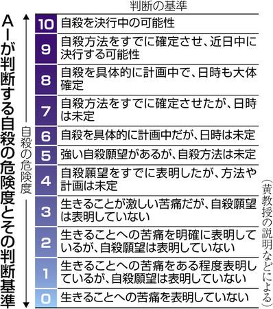 f:id:ha-kurehanosatosi:20190820234219j:plain