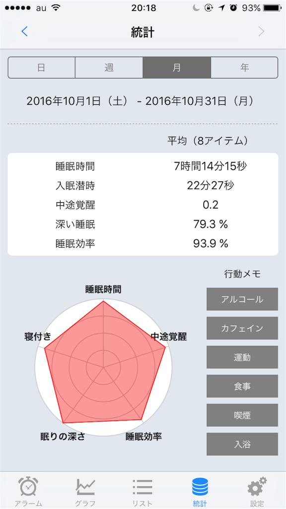f:id:haaaruka:20161012201907p:image