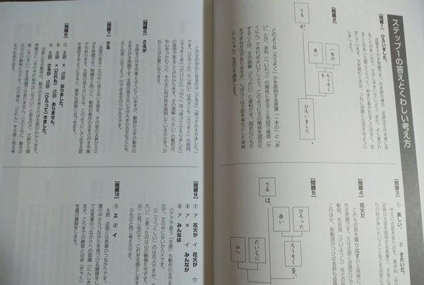 新日本語トレーニング1回答