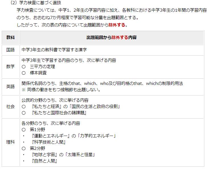 f:id:habatako:20200611213045p:plain
