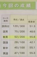 進研模試(長男高1・7月)