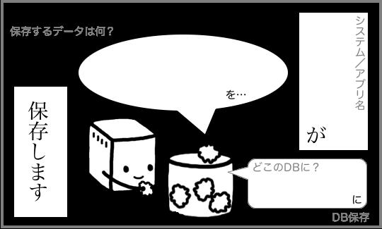 f:id:habuakihiro:20170723150605p:plain