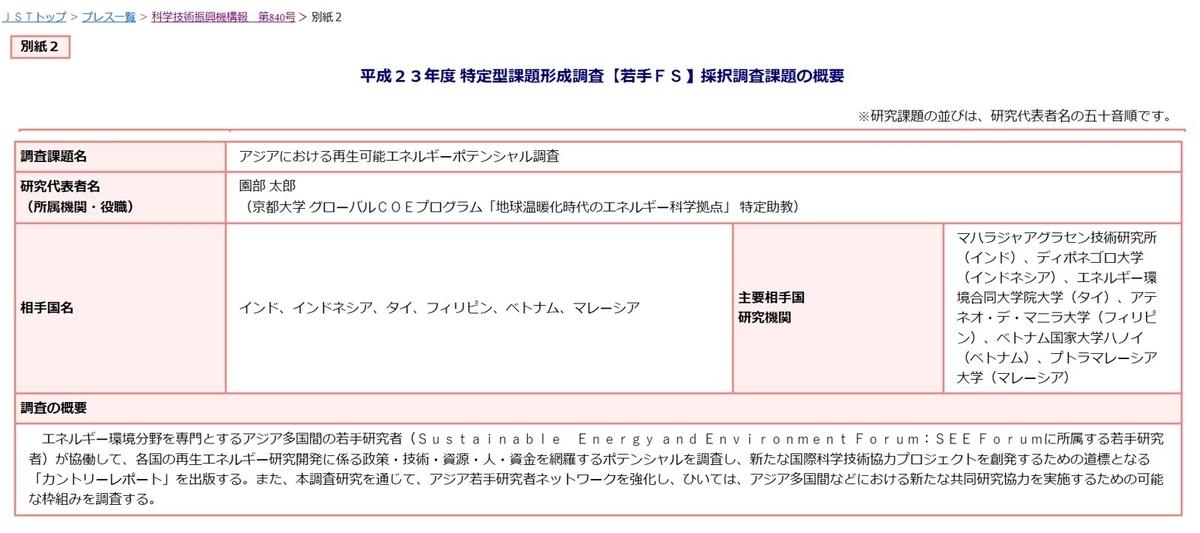 f:id:habumon:20190907153926j:plain