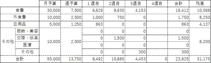 f:id:hachan_v3v:20210221212910p:plain
