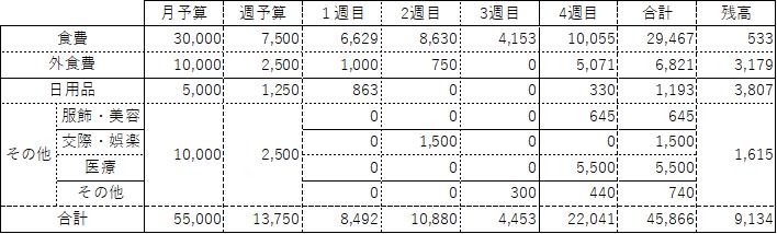 f:id:hachan_v3v:20210227154454p:plain