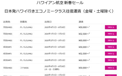 f:id:hachanniconico:20200107225843p:plain