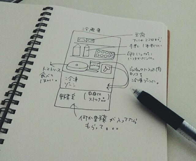 f:id:hachi-log:20180720112144j:image