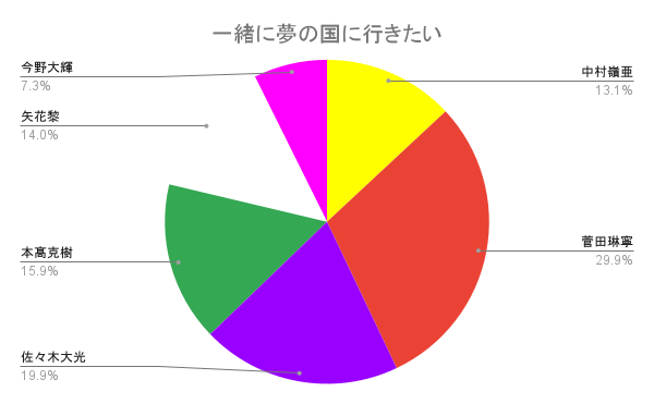 f:id:hachi-note:20210529214959p:plain