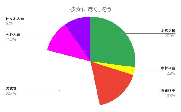 f:id:hachi-note:20210604154817p:plain