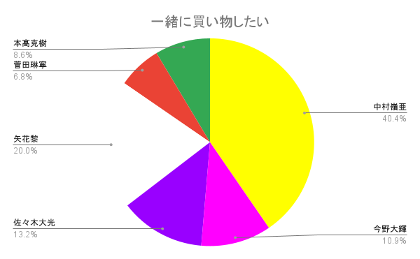f:id:hachi-note:20210604161429p:plain