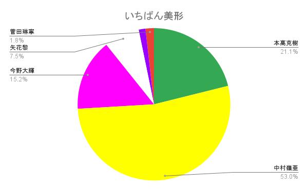 f:id:hachi-note:20210604212121p:plain