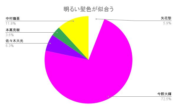 f:id:hachi-note:20210605204954p:plain