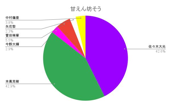 f:id:hachi-note:20210605214347p:plain