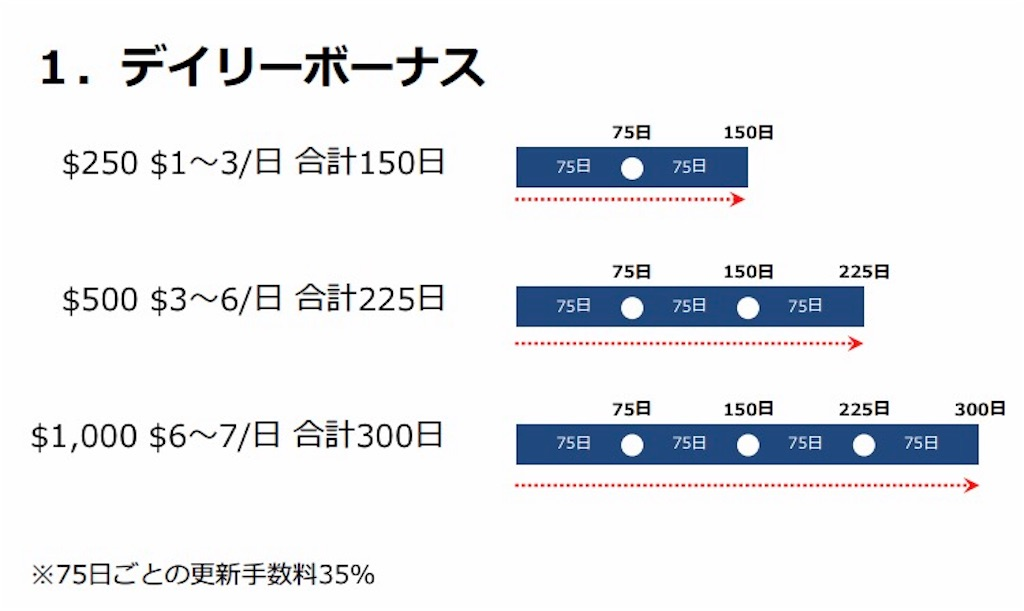 f:id:hachi127:20170219203121j:plain