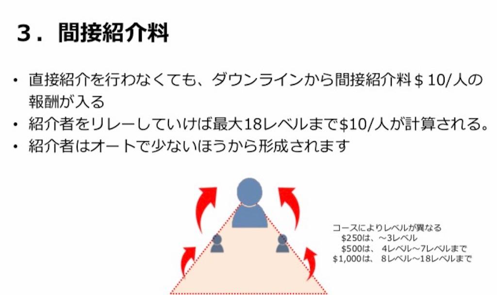 f:id:hachi127:20170306192742j:plain