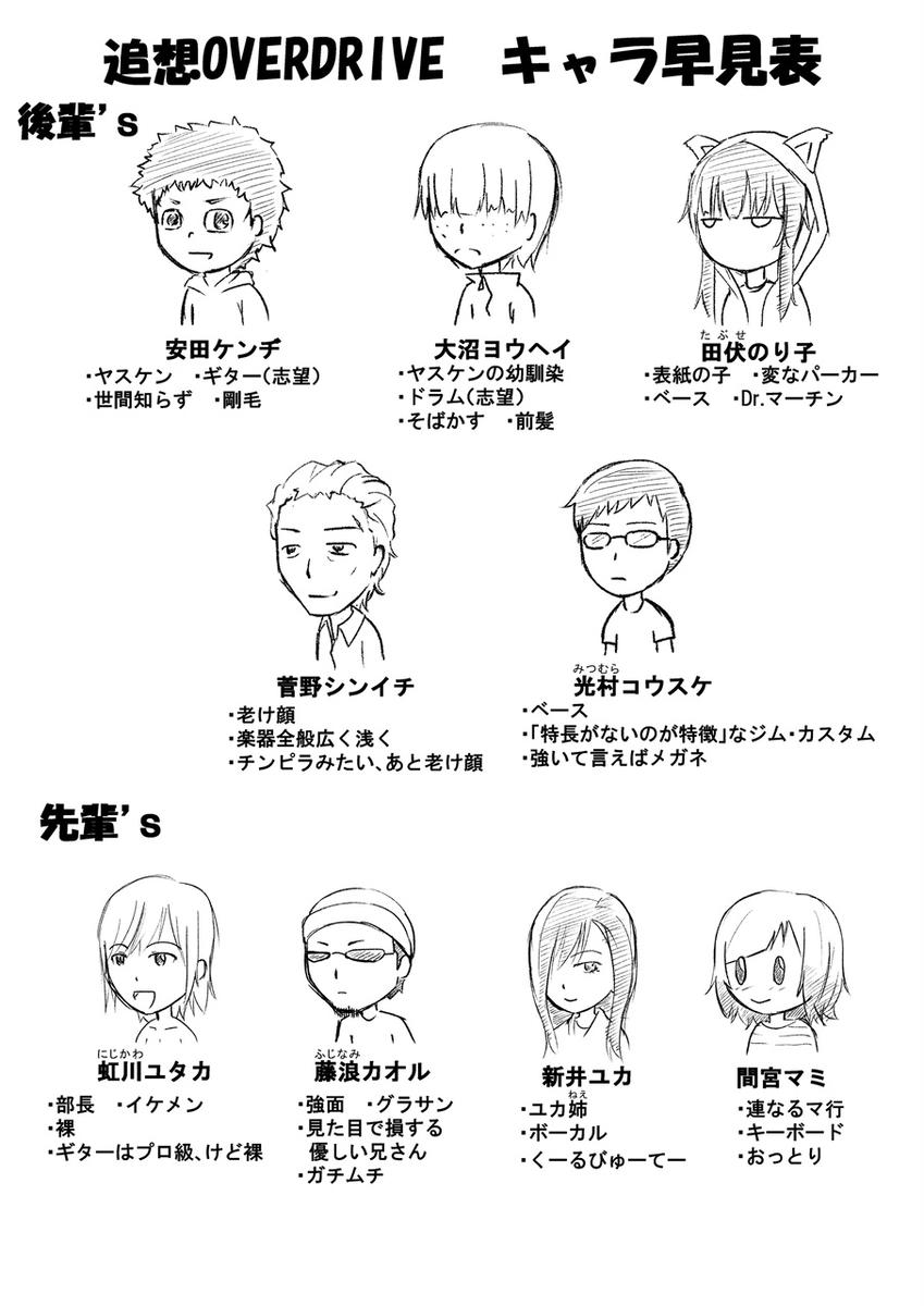 f:id:hachi_kura:20210613162540j:plain
