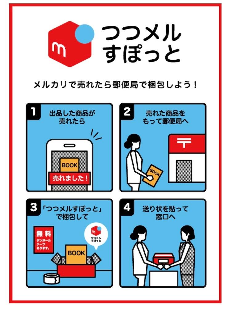 f:id:hachico-tokyo:20190731105212j:image