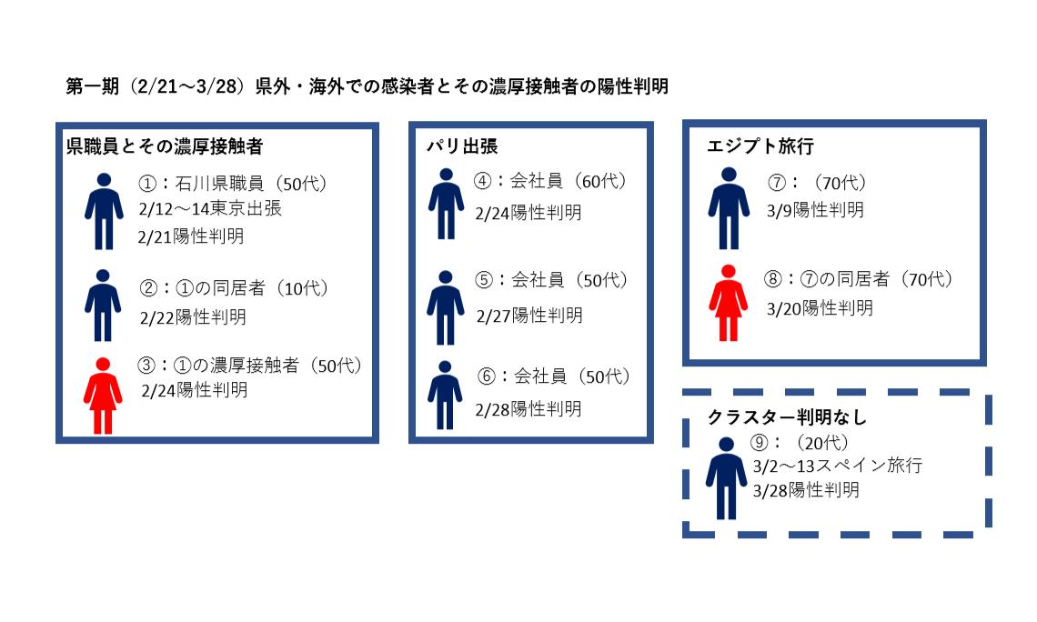 f:id:hachidayo8:20200411152232p:plain