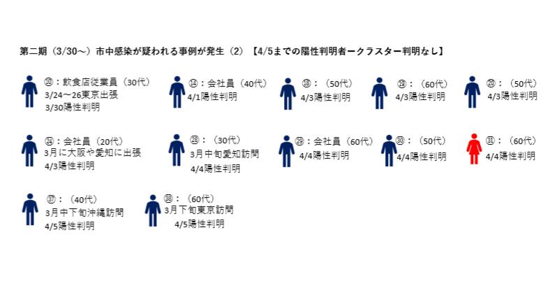 f:id:hachidayo8:20200411154606p:plain