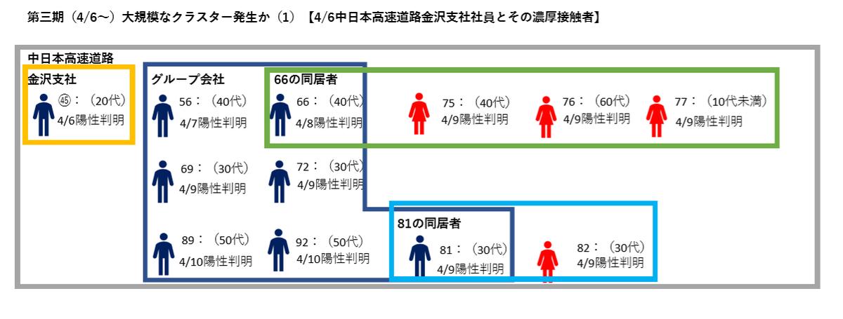 f:id:hachidayo8:20200411154947p:plain