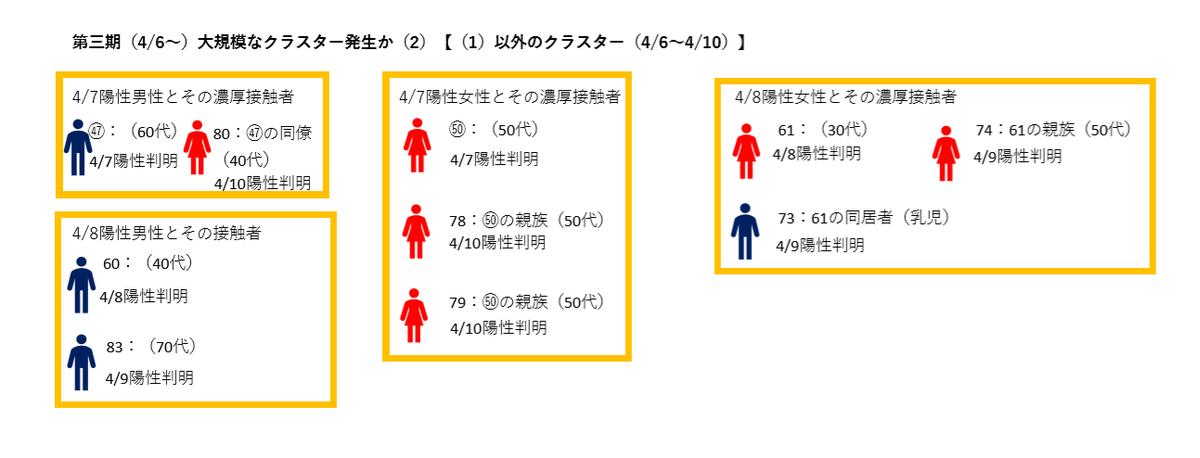 f:id:hachidayo8:20200411160554p:plain