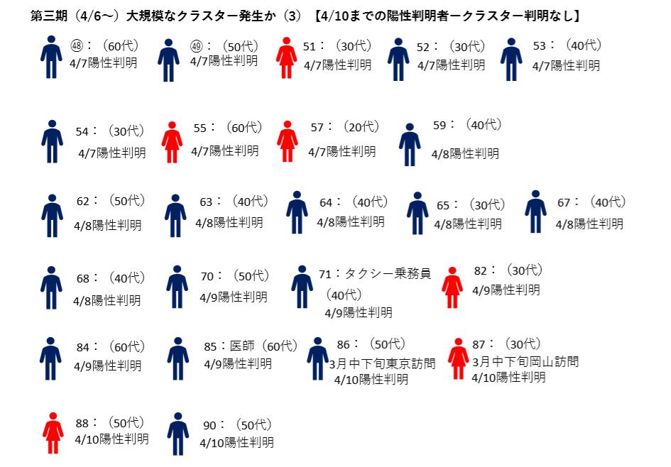 f:id:hachidayo8:20200411161224p:plain