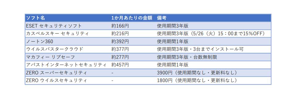 f:id:hachidayo8:20200524162523p:plain