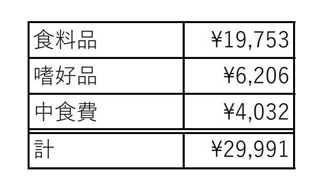 f:id:hachidayo8:20200603232855p:plain