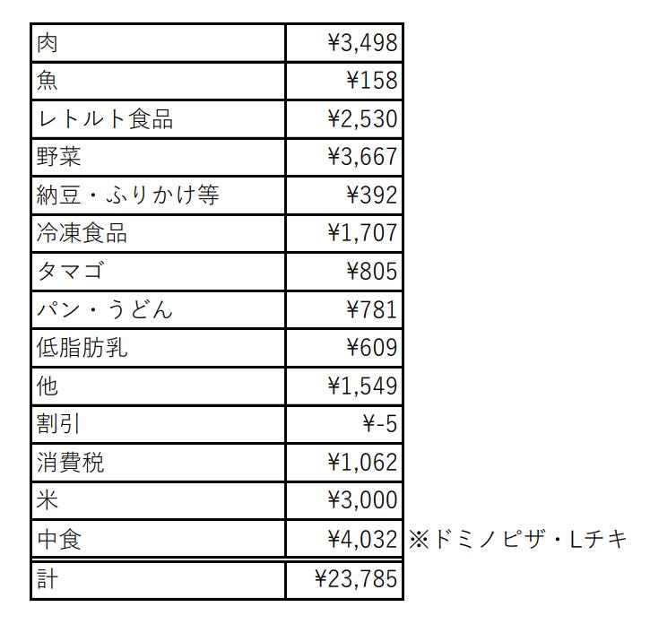 f:id:hachidayo8:20200603233131p:plain