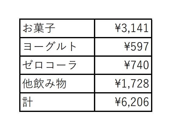 f:id:hachidayo8:20200603233723p:plain