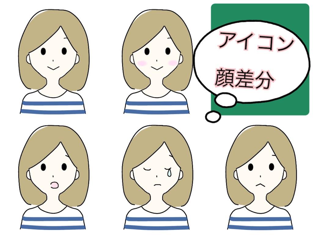 f:id:hachidayo8:20200607154407j:image