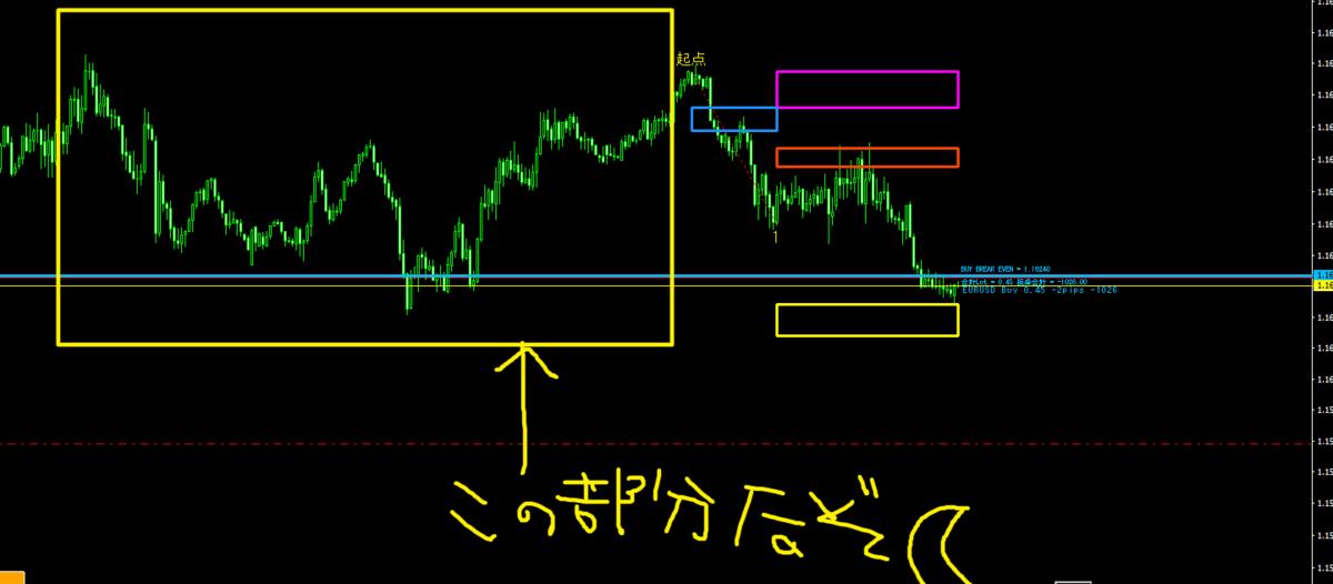 f:id:hachidori88:20211022055257p:plain