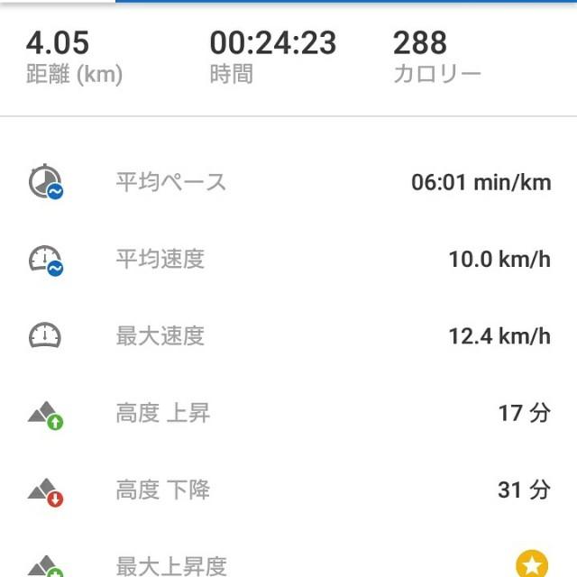 f:id:hachimaki0619:20171014175043j:image