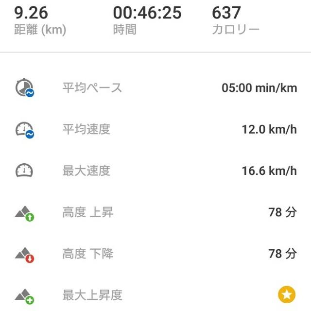 f:id:hachimaki0619:20171024172657j:image