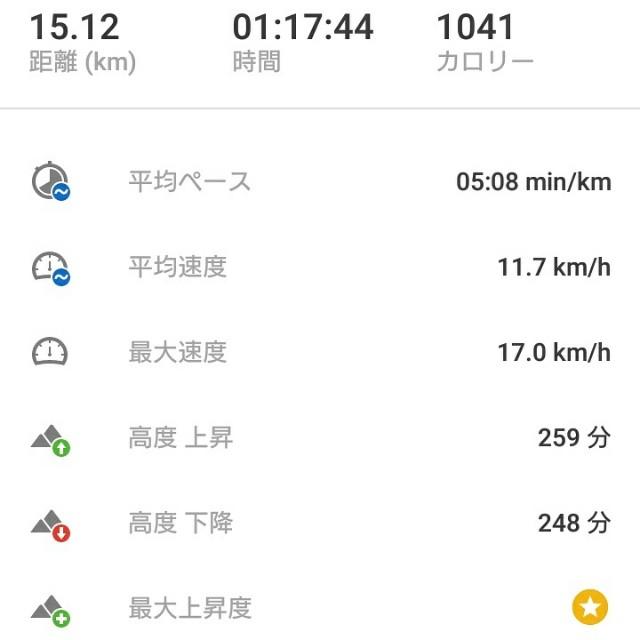f:id:hachimaki0619:20171106164306j:image