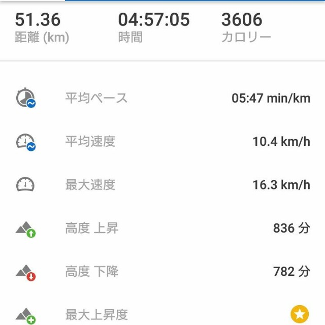f:id:hachimaki0619:20171112142441j:image