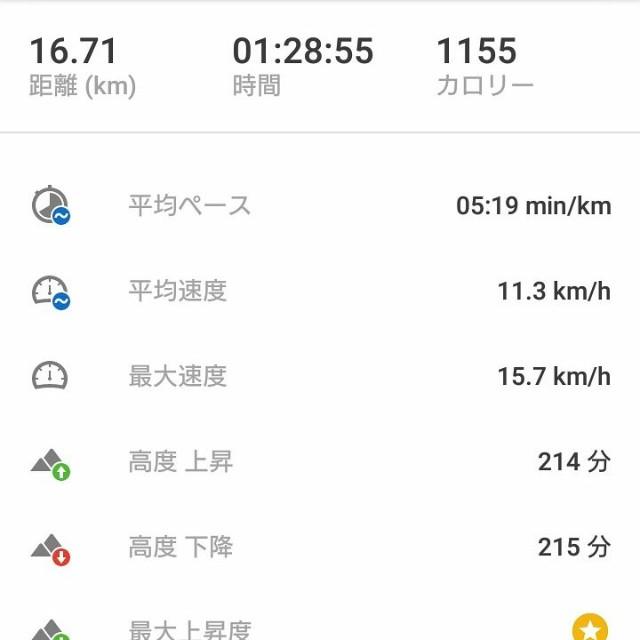 f:id:hachimaki0619:20171114191941j:image