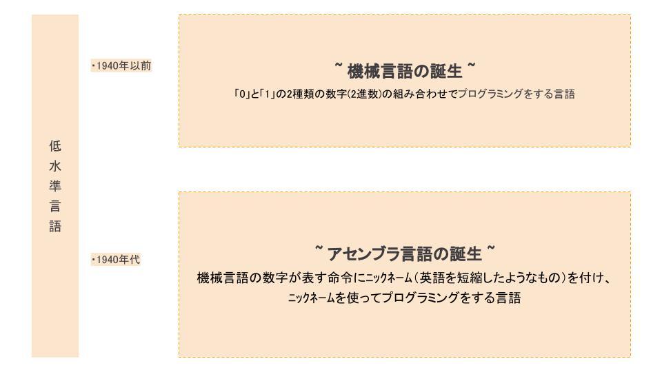 f:id:hachimaki37:20210410111552j:plain