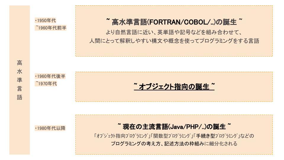 f:id:hachimaki37:20210410111600j:plain