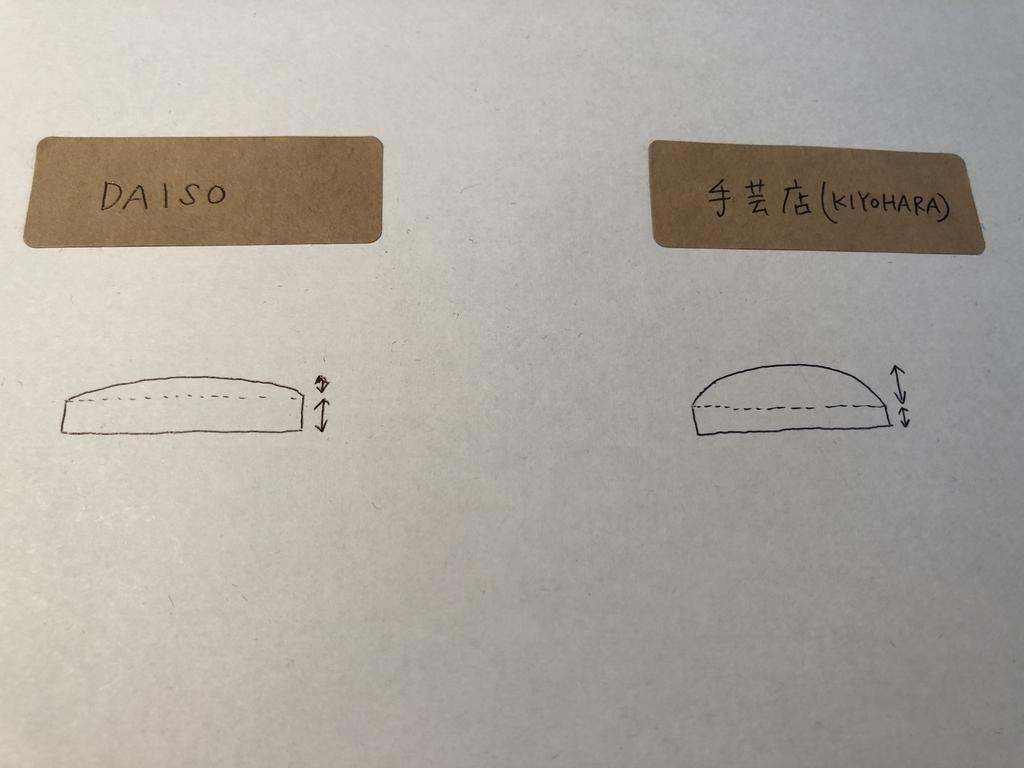 f:id:hachinohi:20181009052012j:plain